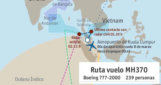 Mapa de búsqueda del avión de Malaysia Airlines