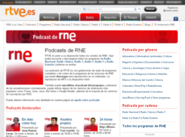 Podcasts por género y cadena