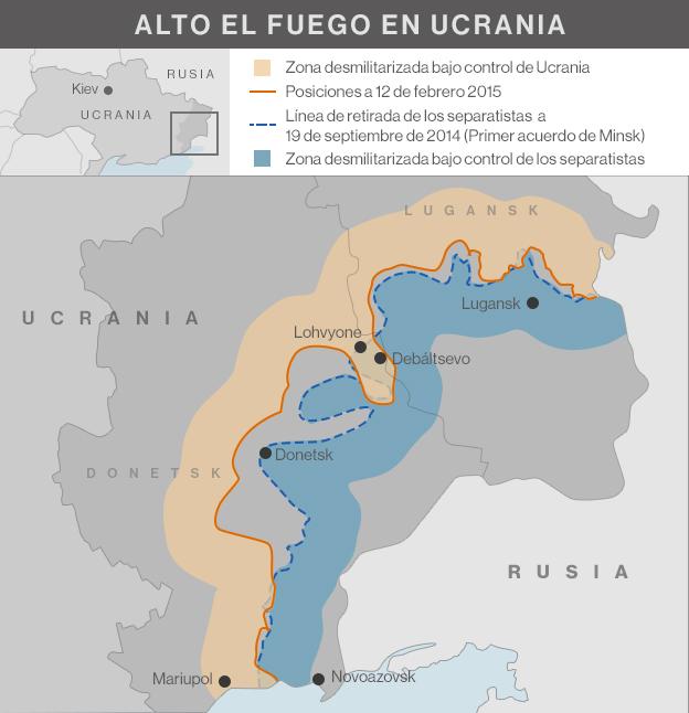Aproximación a la posición de las fuerzas en el este de Ucrania según los acuerdos de Minsk del 12 de febrero. Fuente: Consejo de Defensa y Seguridad Nacional ucraniano