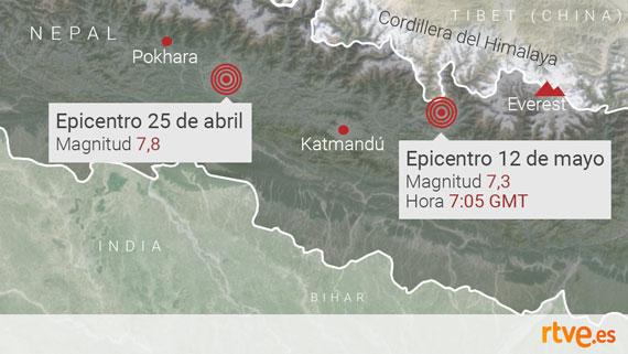 Mapa que muestra la situación de los epicentros de los dos terremotos que ha sufrido Nepal en menos de un mes. Fuente de los datos: USGS