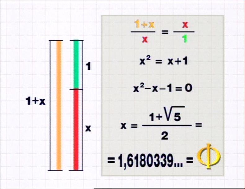 Proporcion aurea pdf