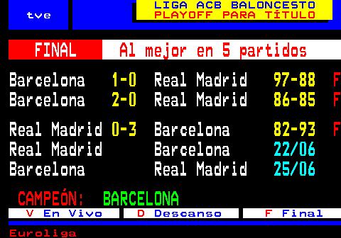den spanske liga stilling